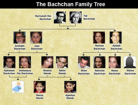 shweta-bachchan