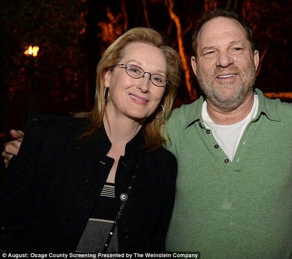 Hollywood Actresses accuse big time Hollywood Producer of Sexual Harassment